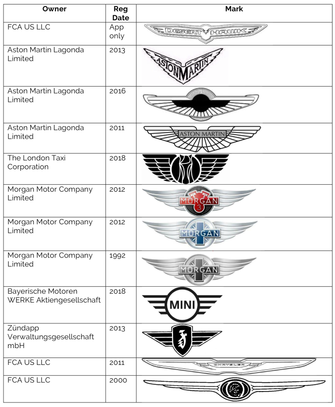 Wings on cars.png